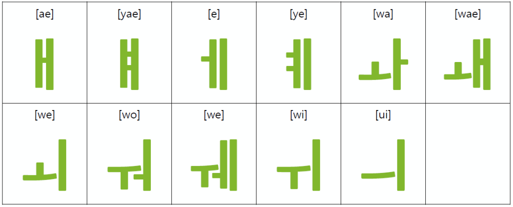compound_vowels