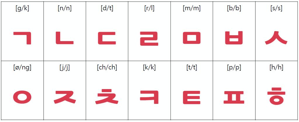 simple_consonants