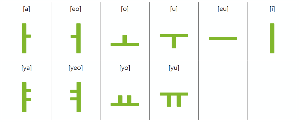 simple_vowels