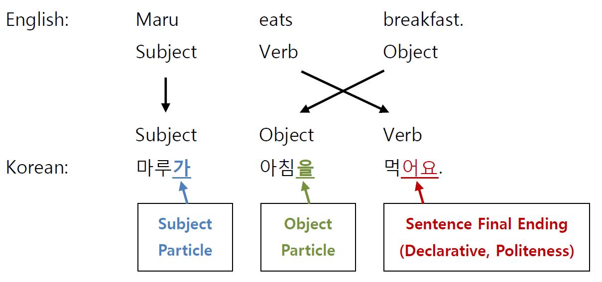 particle_ending