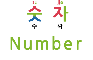 Basic Word - Number